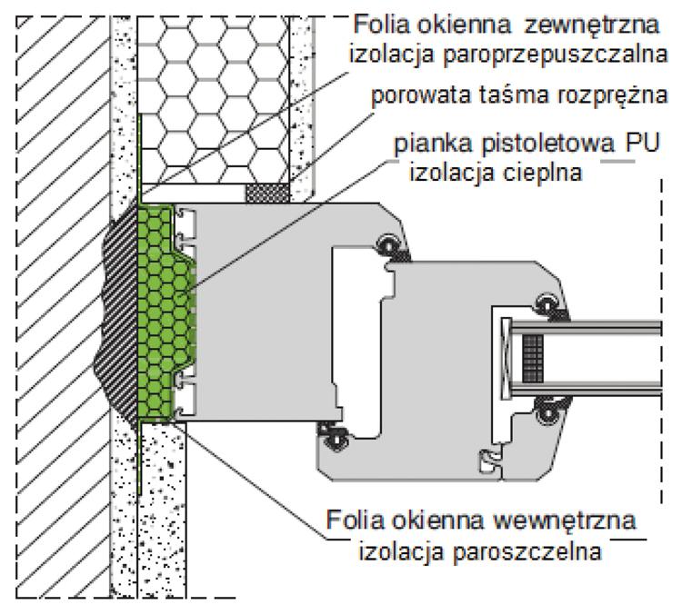montaż montażu montażu)
