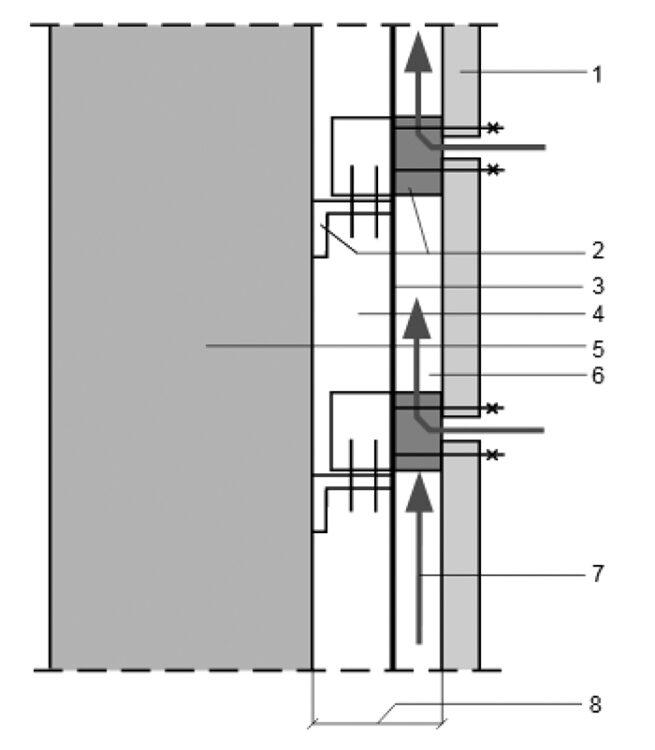 przeglądy elewacji wentylowanych