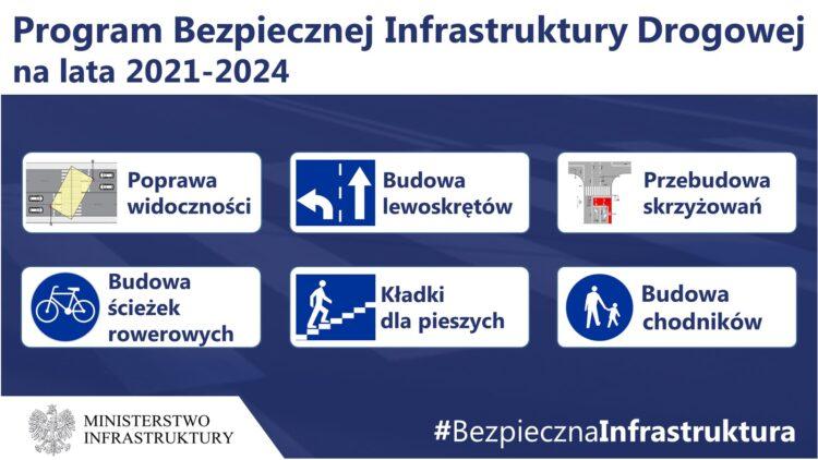 Program Bezpiecznej Infrastruktury Drogowej