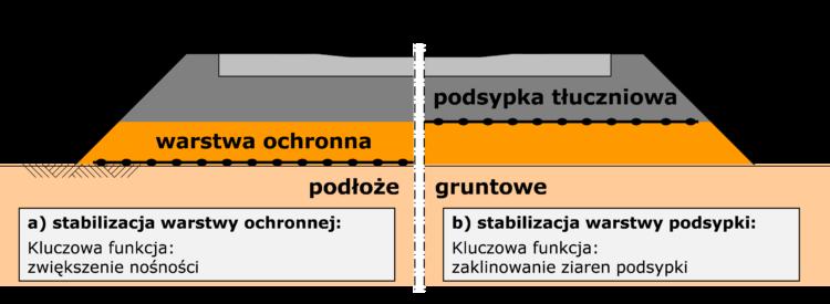 georuszty