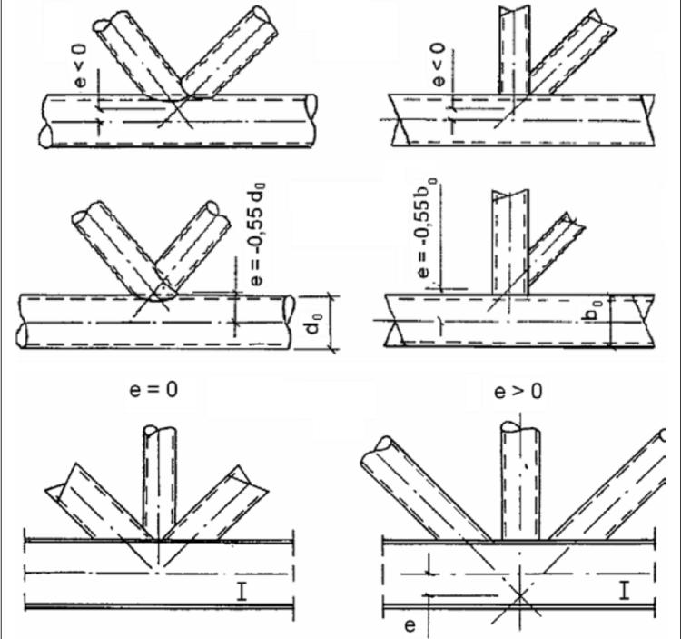 projektowanie hal