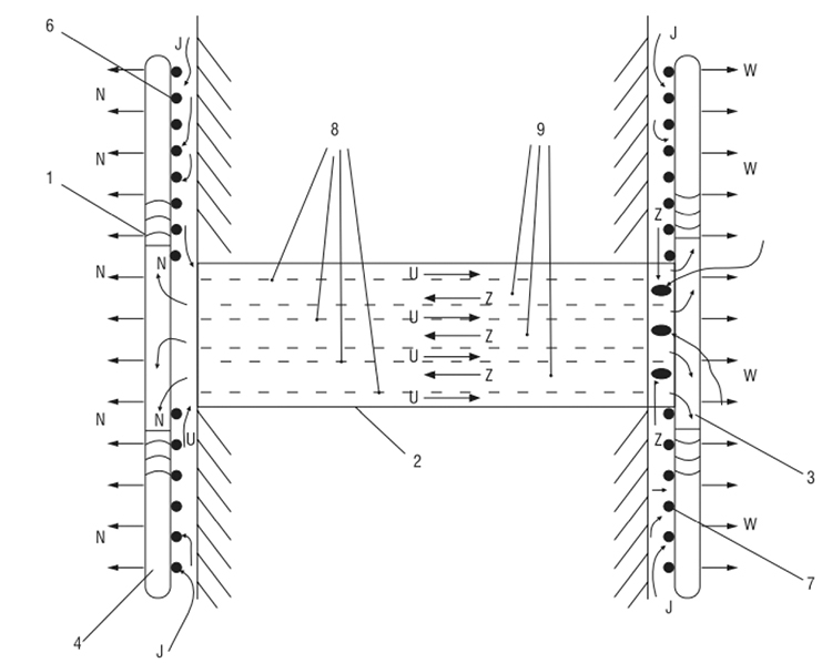 systemy wentylacyjno-klimatyzacyjne