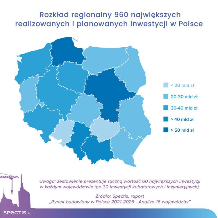 Największe inwestycje w Polsce