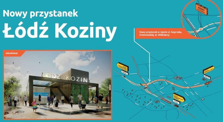 Stacja Łódź Koziny